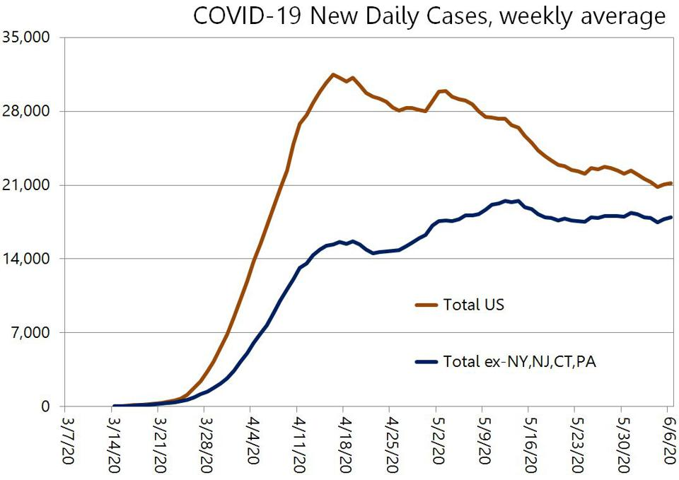Cases of COVID-19 in the U.S.