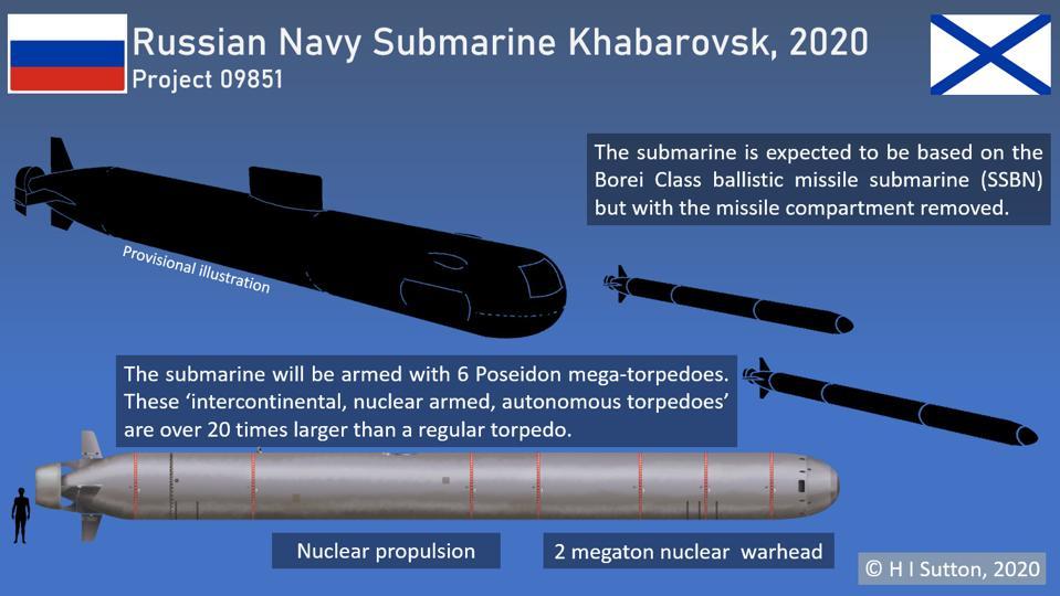 The Russian Submarine Khabarovsk will be armed with 6 Poseidon mega-torpedoes