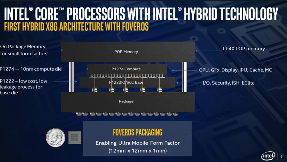 The Core i3 and Core i5 hybrid CPUs will be available with either 4GB or 8GB on board memory capacities