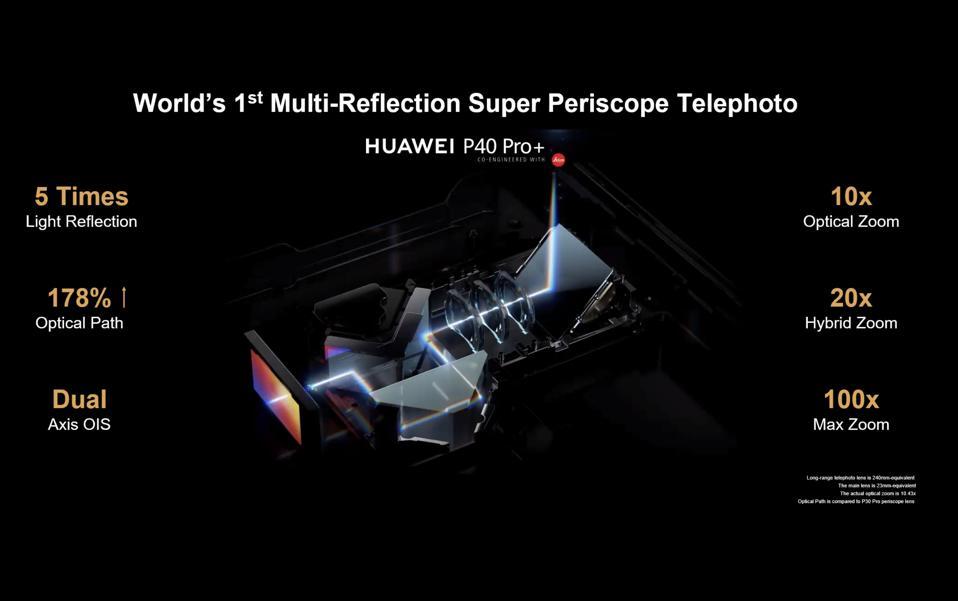 The Super Periscope in the Huawei P40 Pro Plus