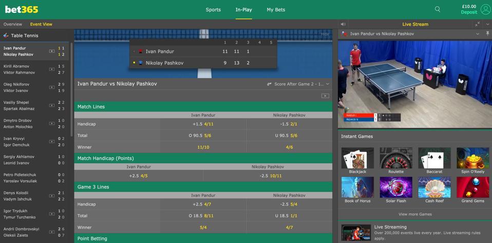 bet365 table tennis markets