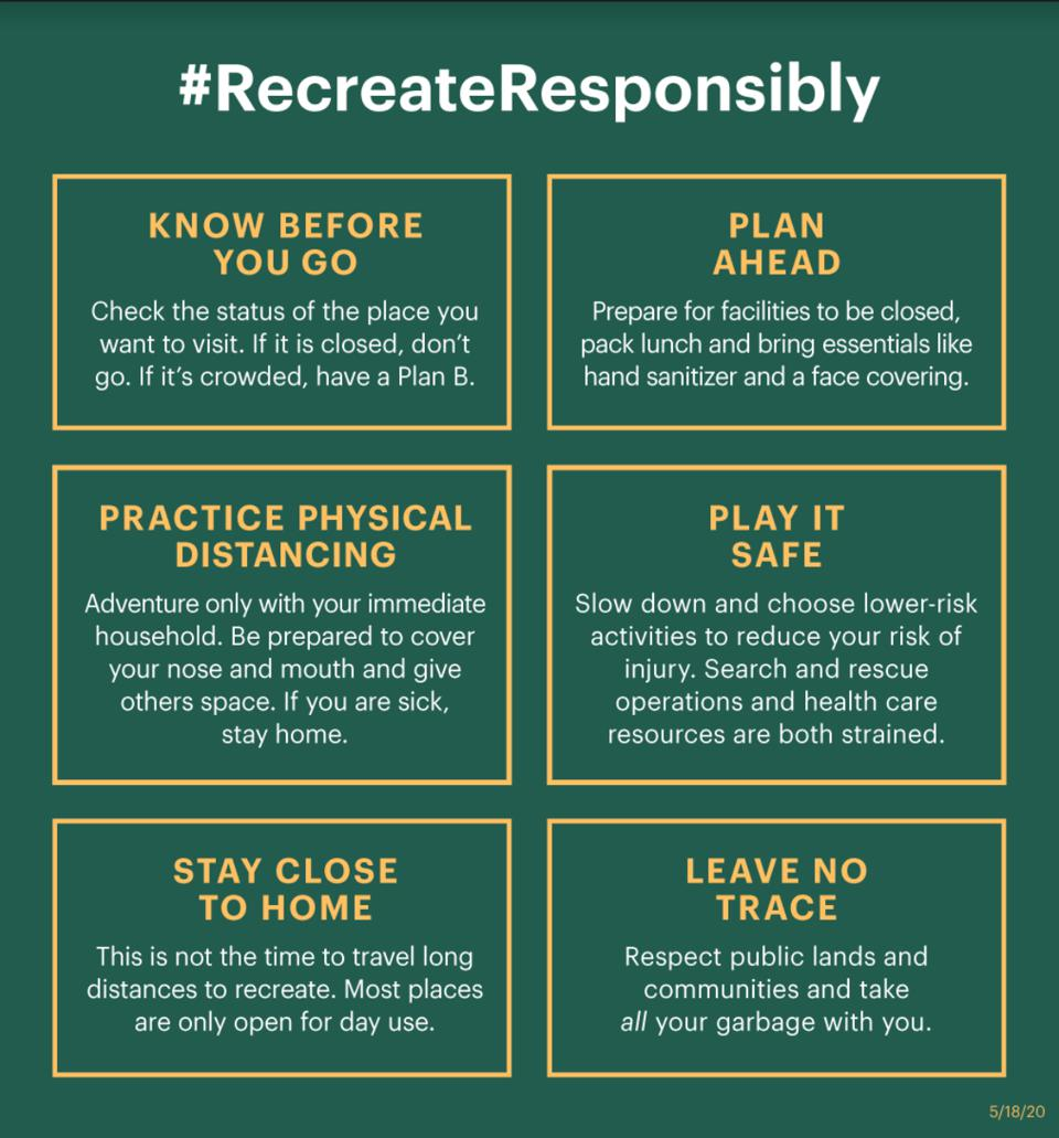 A list of rules for recreating responsibly during Covid-19