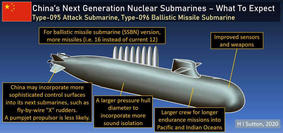 China's future nuclear powered submarines (Type-095 and Type-096)