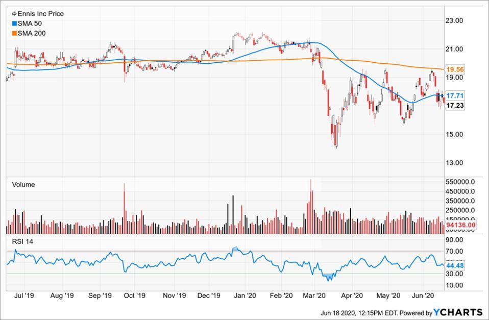 Sturm local bitcoins down forex spread betting companies