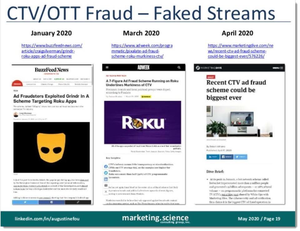 CTV Fraud Schemes Slide - Augustine Fou