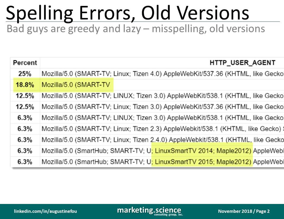 CTV Ad Fraud - Old Versions of User agents