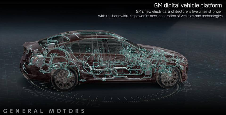 The GM Digital Vehicle Platform includes support for over-the-air software updates on all vehicles launched from 2020