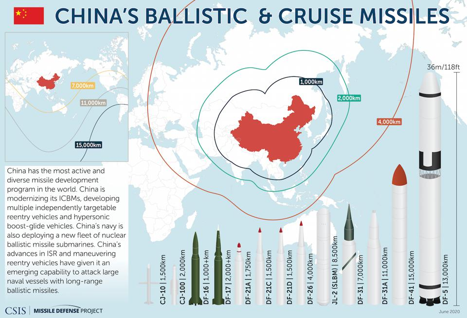 Chinese Missiles small