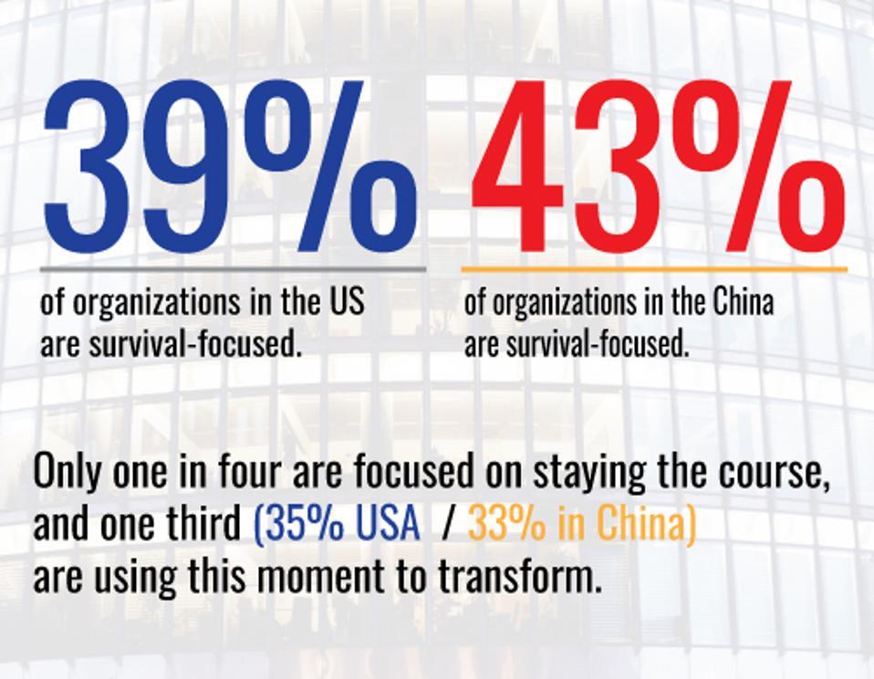 39%-43% comparison