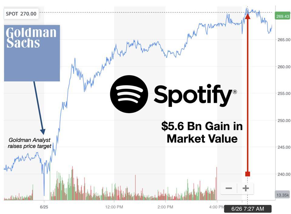 Goldman Re-sets Spotify's Valuation