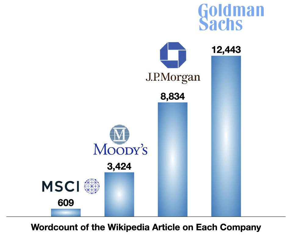 Word-counts of the Wikipedia articles related to the Superpowers