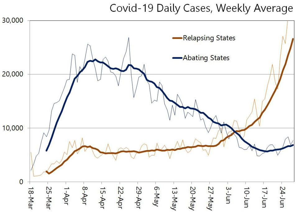 Covid-19 new daily cases