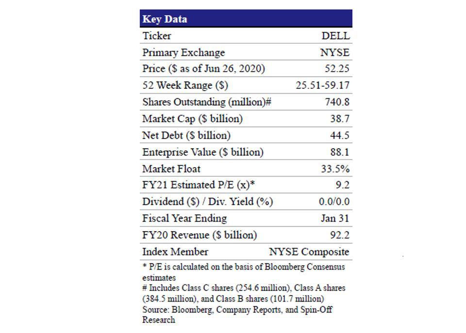 Key Data Dell