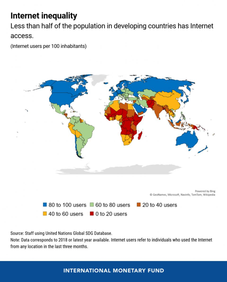 Internet Inequality