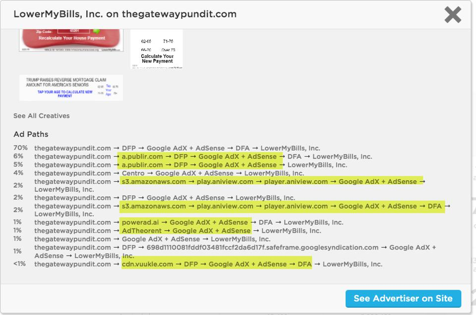Pathmatics - complex supply paths obscure where ads are placed and how they got on rogue sites