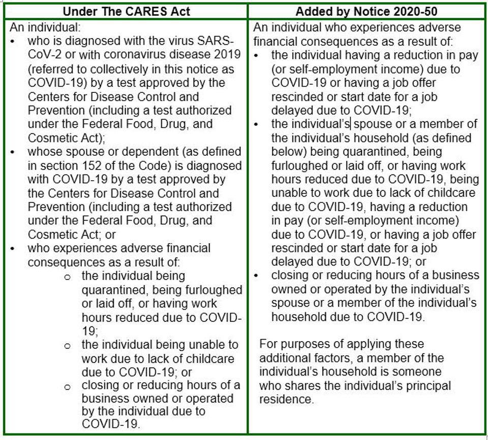 A comparison of the definition of a qualified individual for the coronavirus- related distribution, under the CARES Act and what has been added by IRS Notice 2020-50