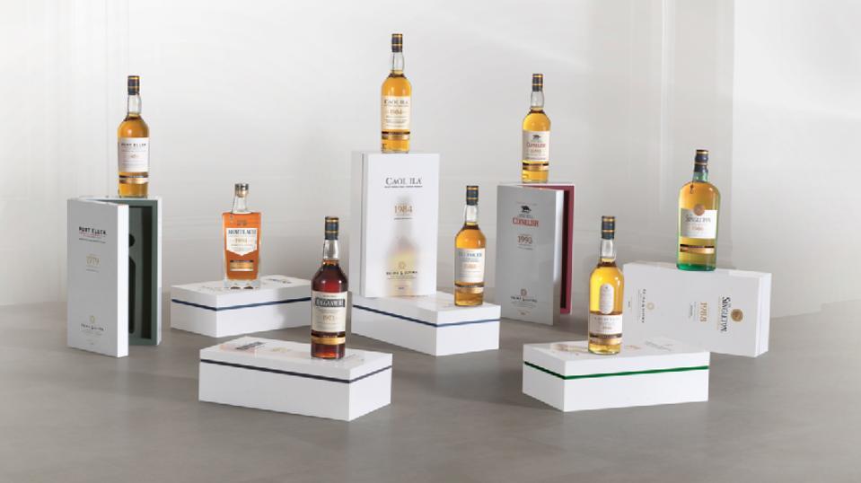 single malt scotch whisky, covid19, coronavirus