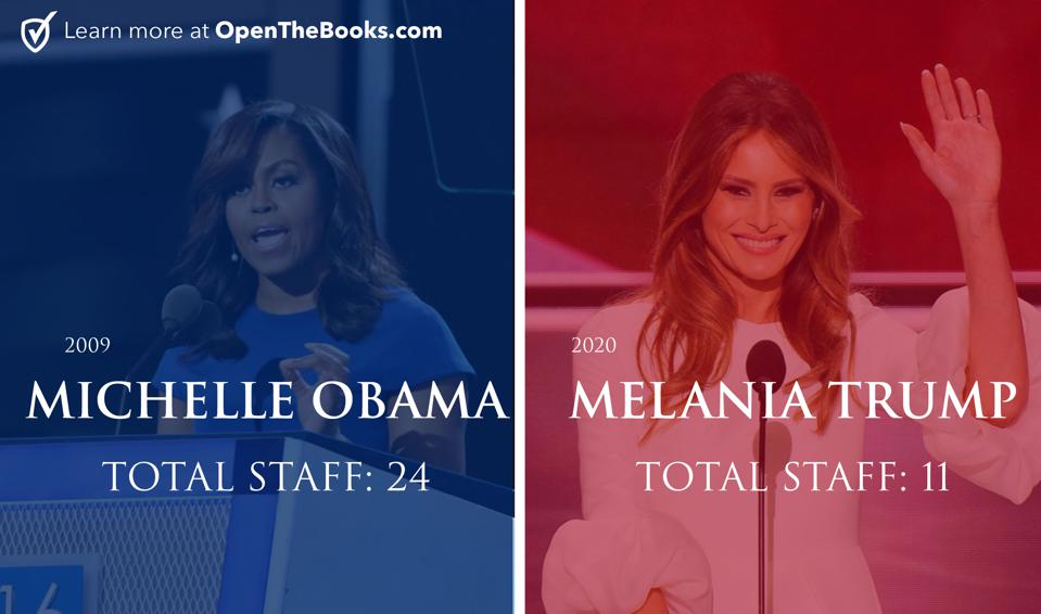 Michelle Obama vs. Melania Trump -- comparing staff headcounts 2009 vs. 2020.