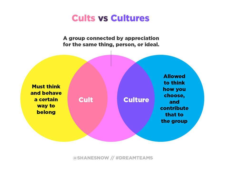 Cults vs Cultures