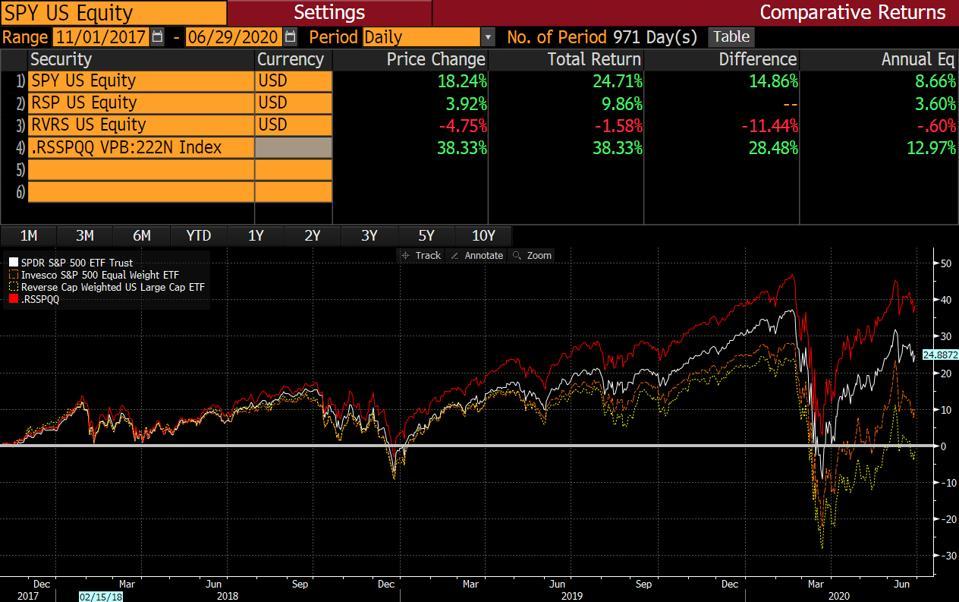 Bloomberg.