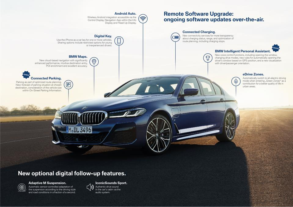 BMWs now feature full over-the-air software update capability and the option to buy or subscribe to new features after purchase