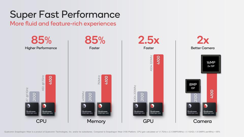 Improvements over the previous generation, Snapdragon Wear 3100.