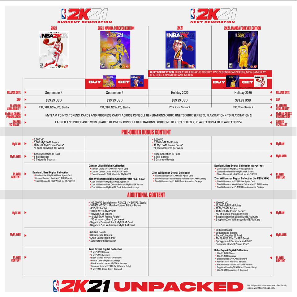 NBA 2K21 Mamba Forever Edition: Release Date, Dual-Access ...
