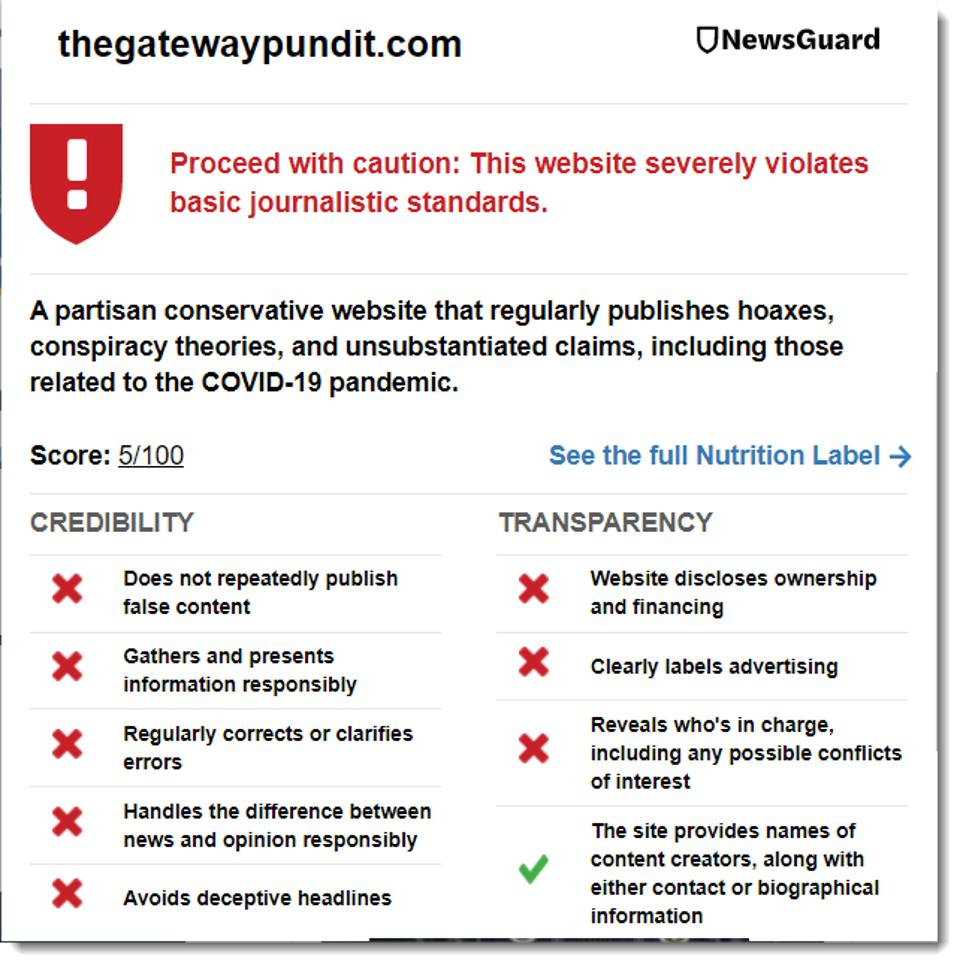 NewsGuard nutritional label showing how a site severely violates basic journalistic standards