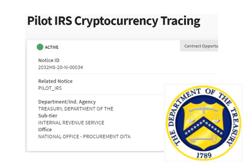 IRS privacy coin crackdown