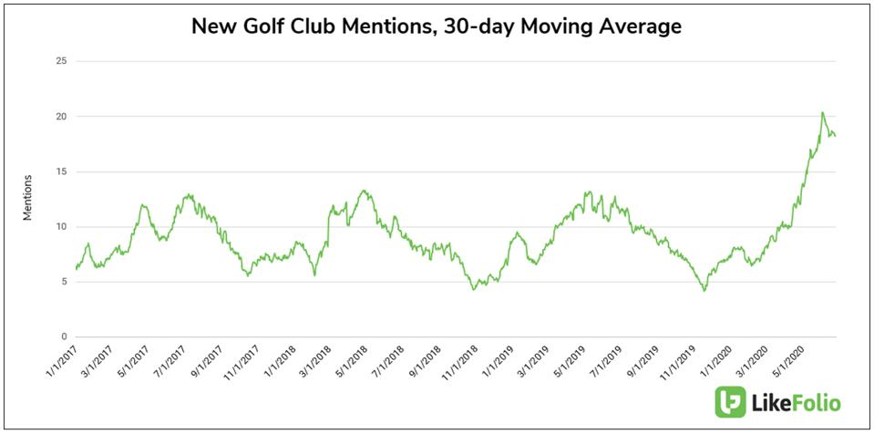 New Golf Club Mentions