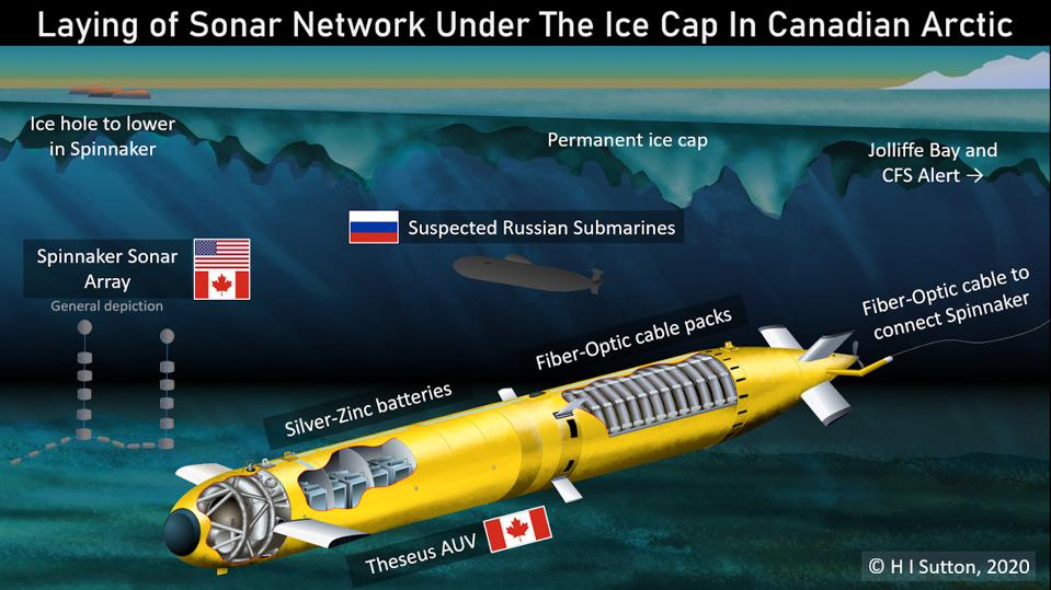Canadian / US-Navy Spinnaker sonar array under ice cap with cutaway of Theseus AUV