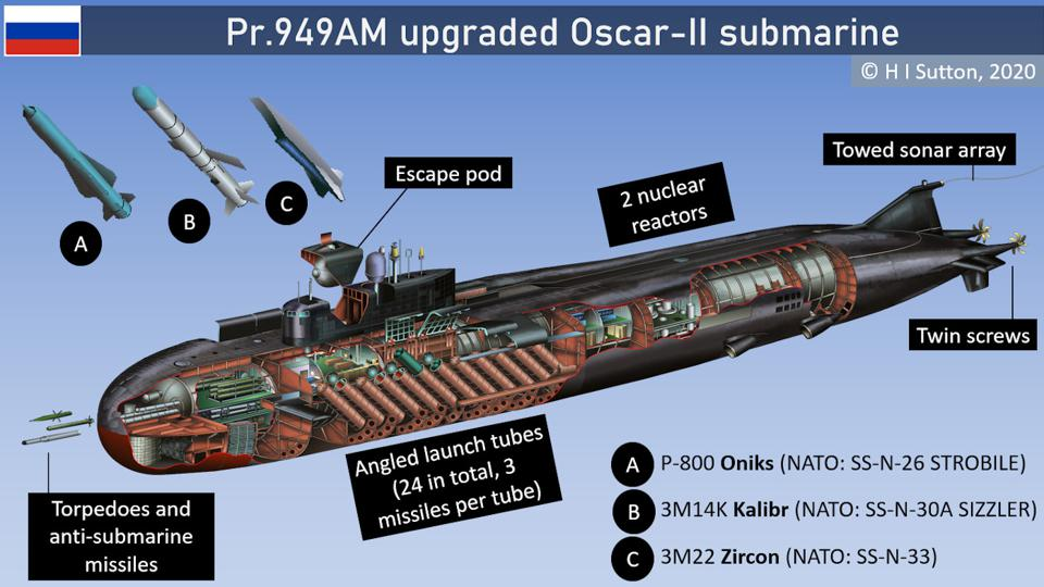Upgraded Oscar-II class submarine (project 949-AM)