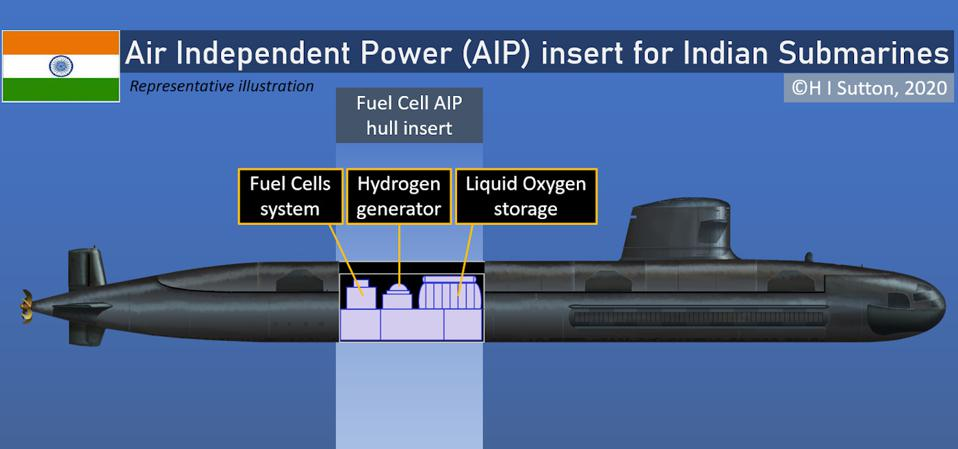 Diagram of hull insert for Indian Navy Scorpene Class submarine with AIP