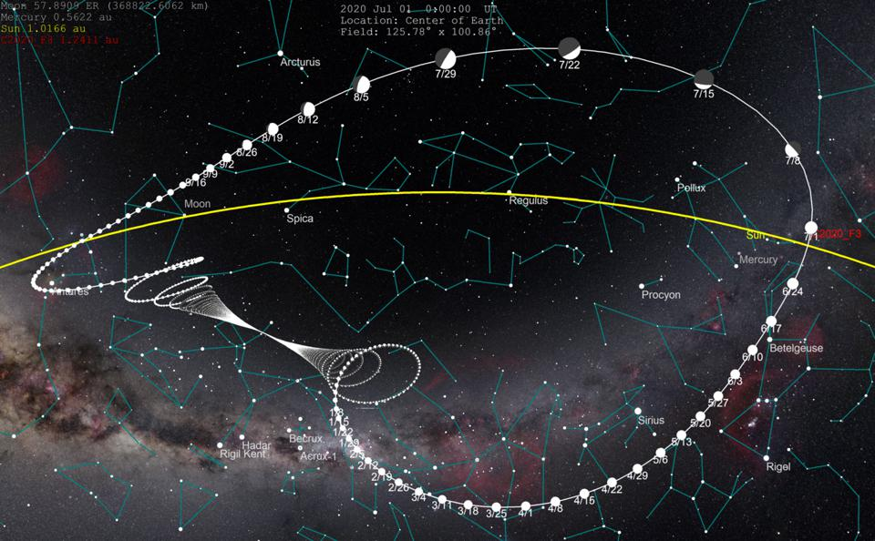 This image shows Comet NEOWISE's apparent path relative to the stars throughout 2020.