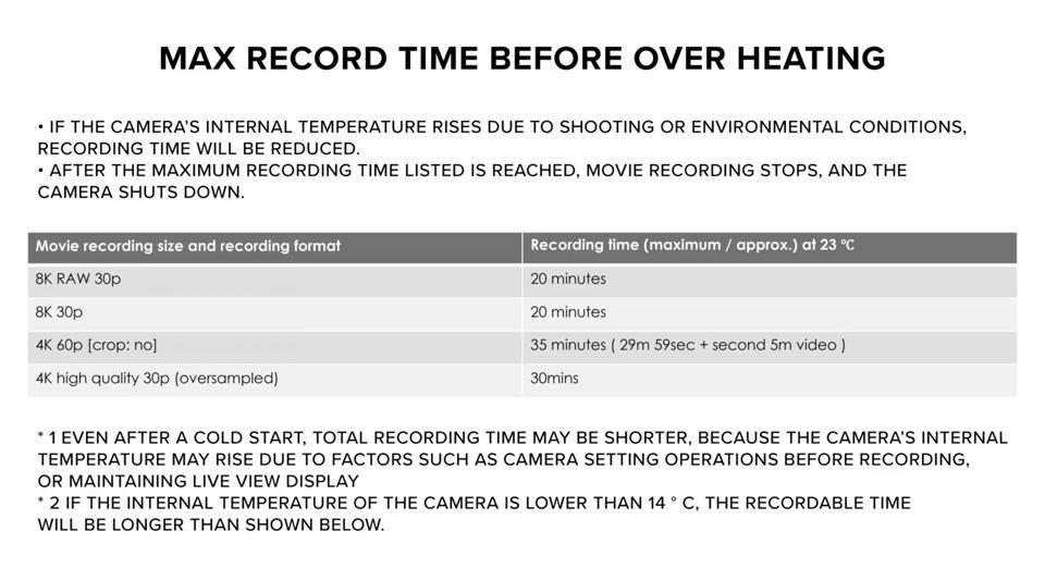 Canon EOS R5 Record Limits