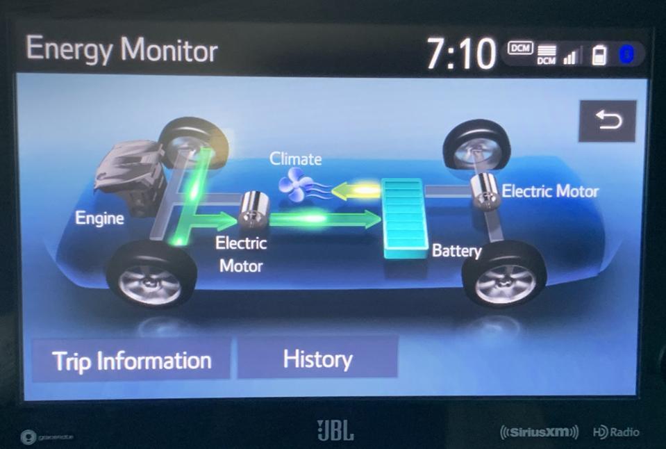 2021 Toyota RAV4 Prime Display Screen Energy Flow