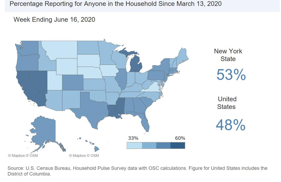 More Than Half of Adult New Yorkers are Affected by Loss of Employment Income