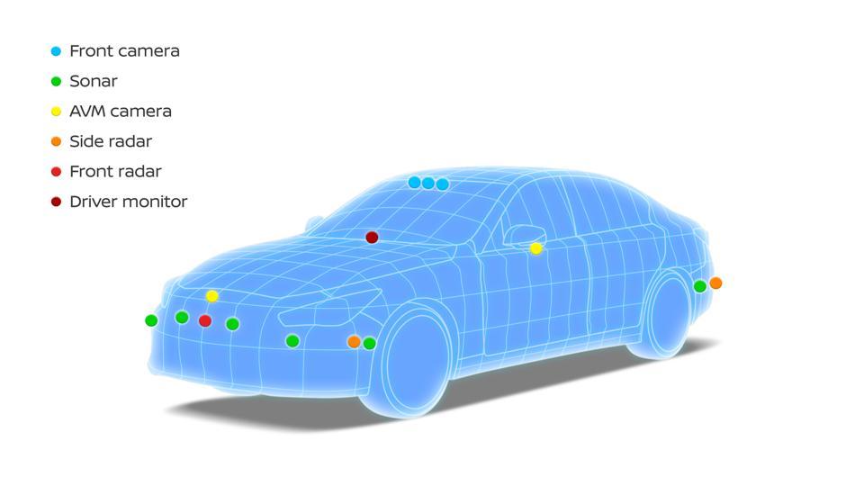 Nissan ProPilot 2.0 sensors