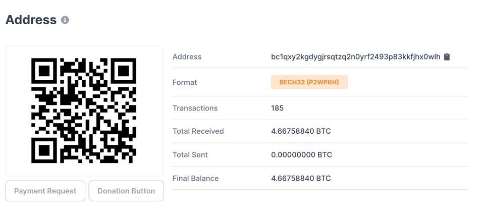 Bitcoin wallet of Elon Musk hack
