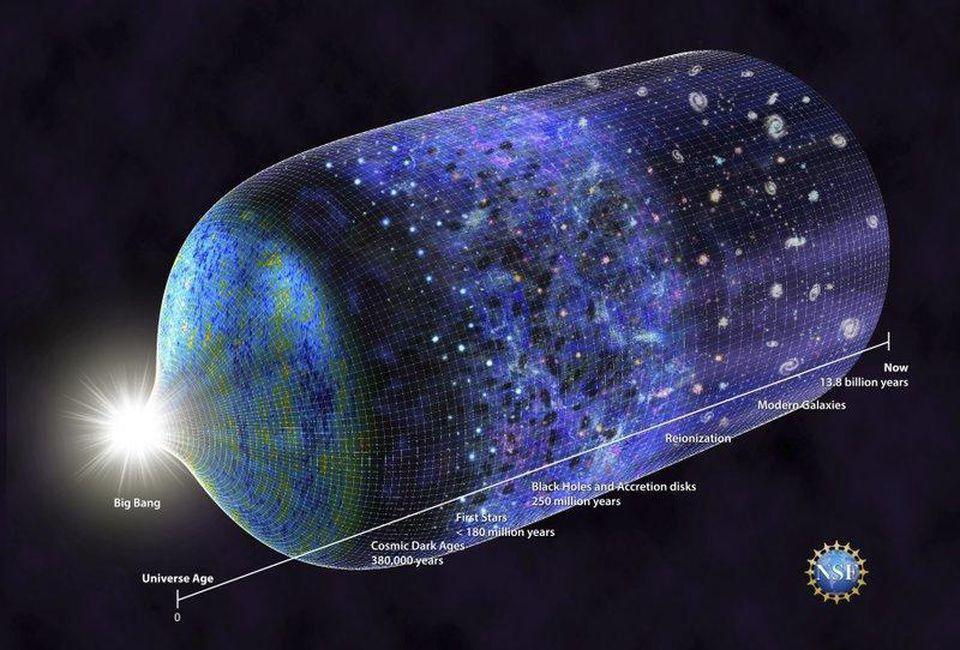 The history of our expanding Universe is one illustrated image.