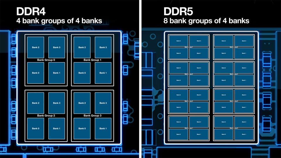 DDR4 vs. DDR5