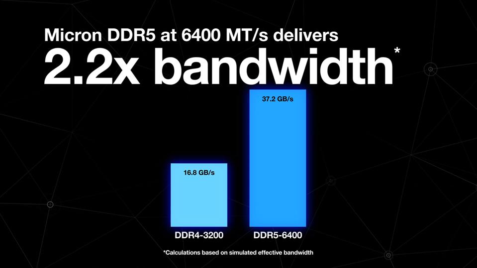 DDR5 Will More Than Double The Performance Of DDR4.