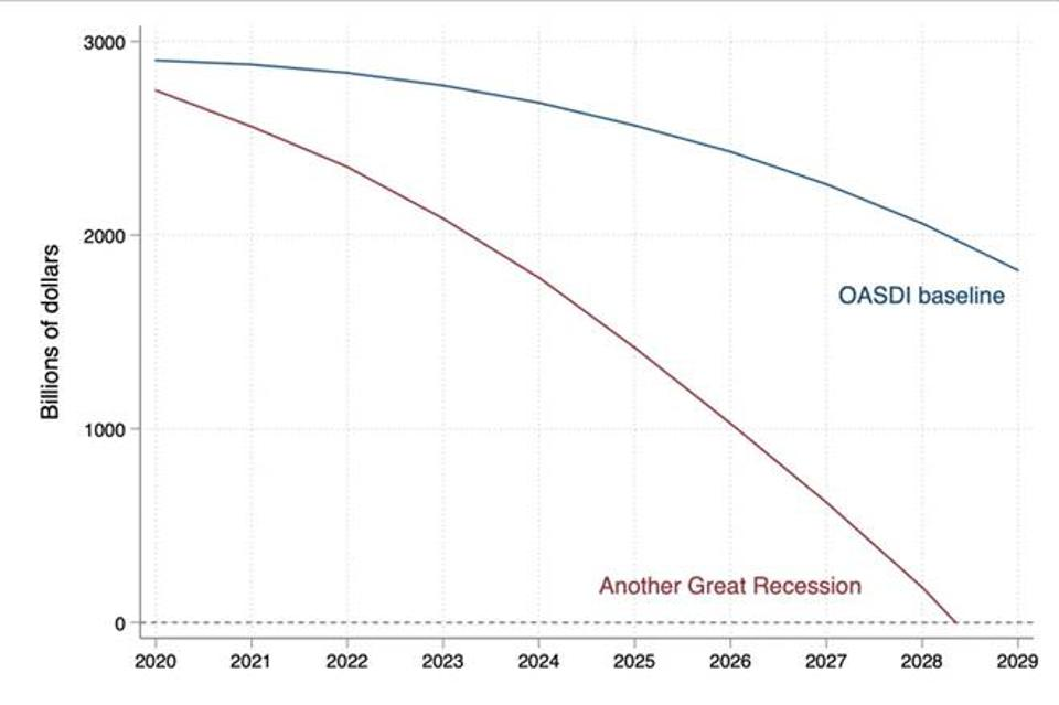 Chart from the Bipartisan Policy Center report