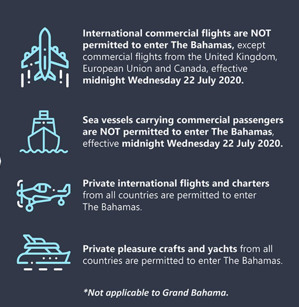 Private jet requirements to enter the Bahamas.