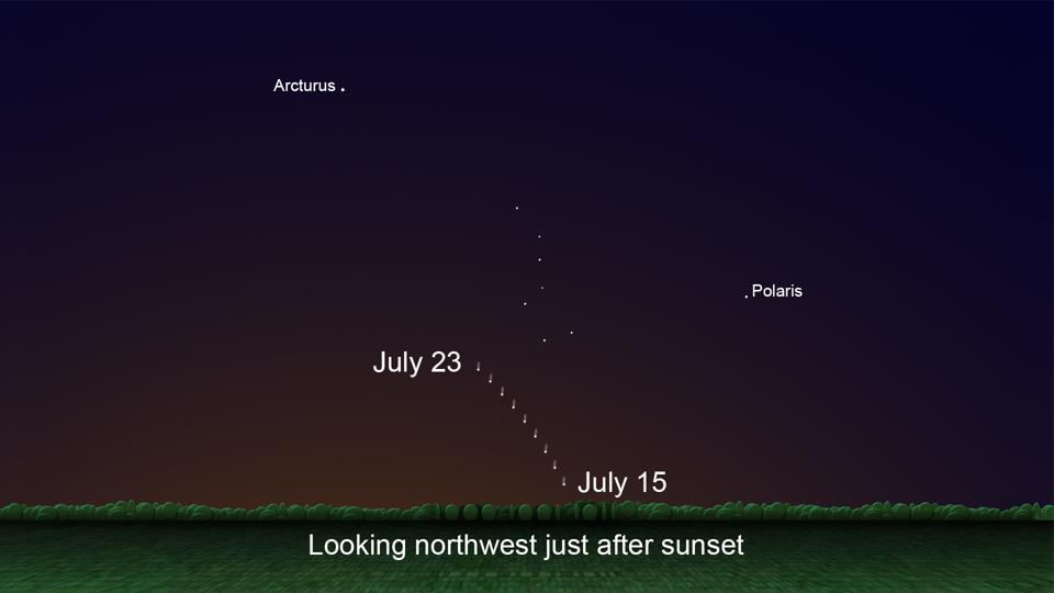 Skychart showing the location of Comet C/2020 F3 just after sunset, July 15 through 23—for dates after that just follow the trajectory northwest