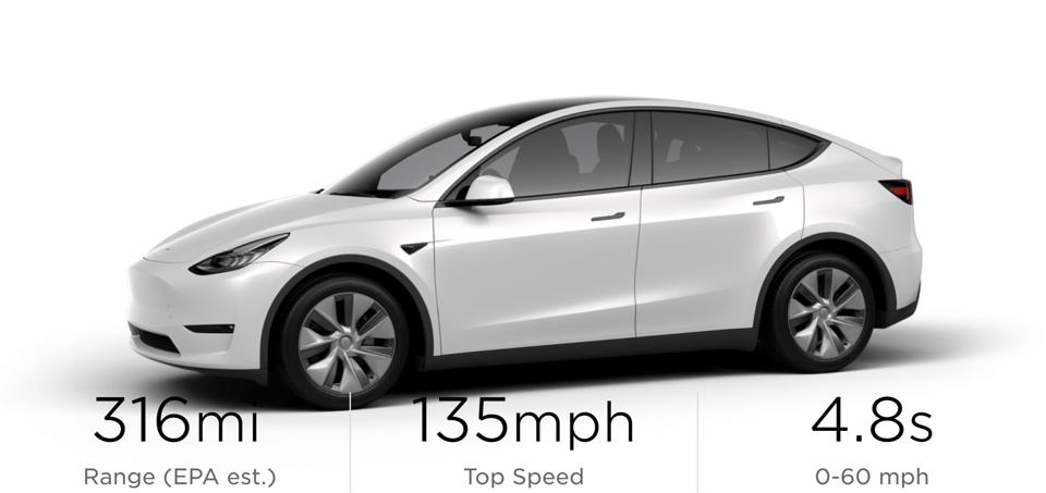 The cheapest Model Y has an EPA estimated range of 316 miles.