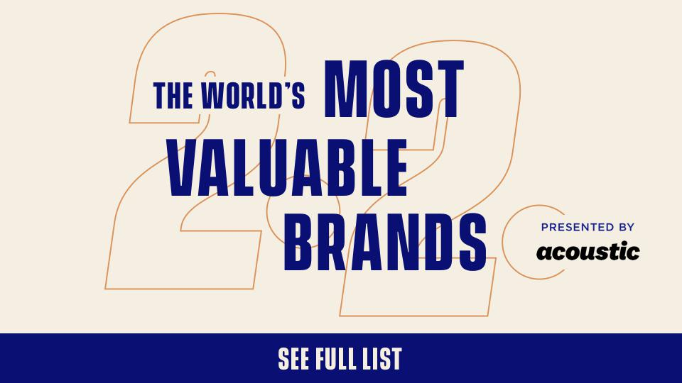 Forbes' 2020 Most Valuable Brands