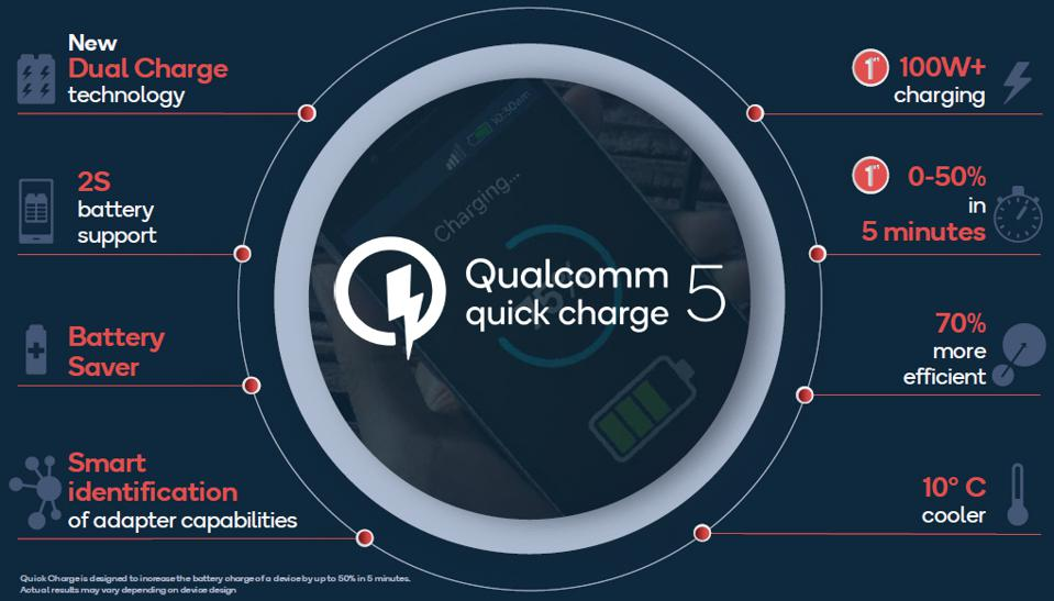 Qualcomm Quick Charge 5 Benefits