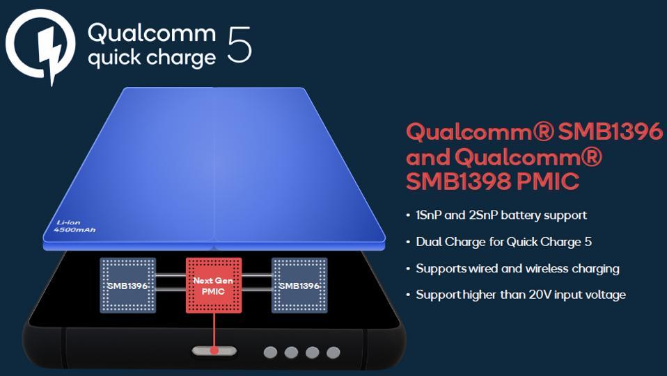 Qualcomm Quick Charge 5 Design