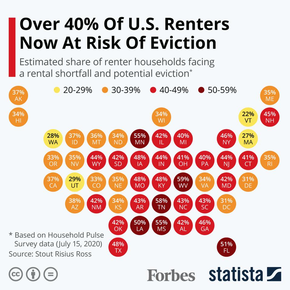 Over 40% Of U.S. Renters Now At Risk Of Eviction